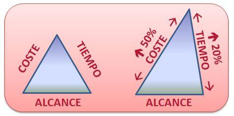 GesProy CanalPanama2 triangulo