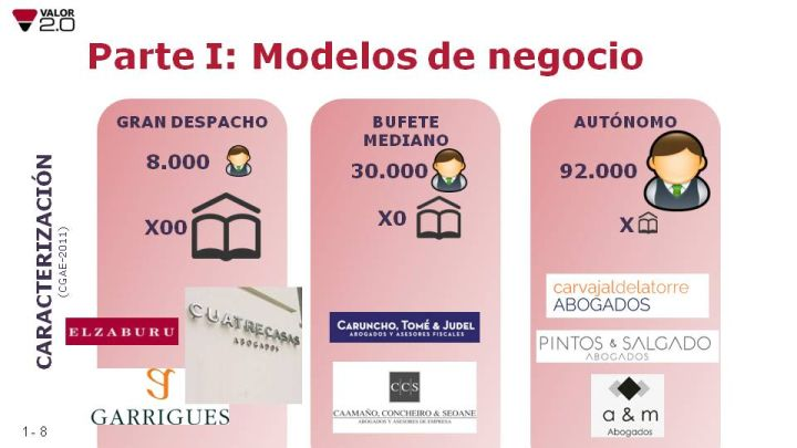 Jornada de productividad despacho de abogados en Colegio Abogados de A Coruña. Modelos de negocio