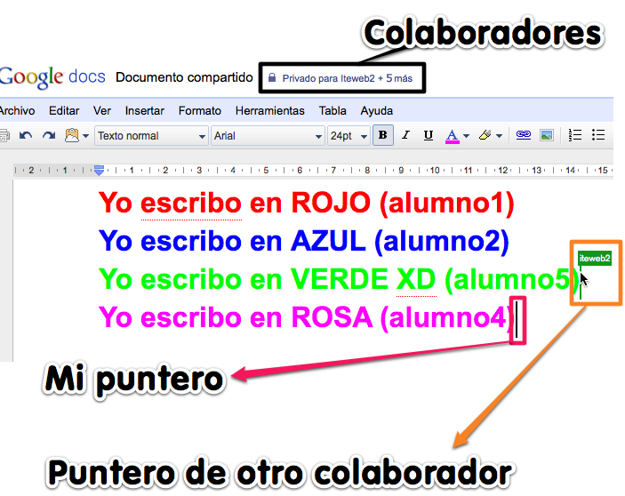 Cloud office suite: coedición con Google Drive